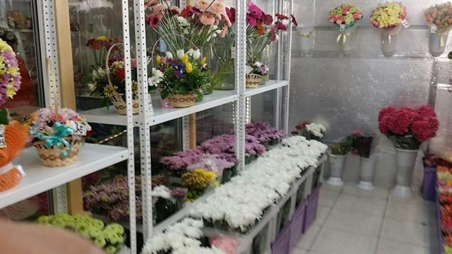 Рентабельная работа цветочного магазина